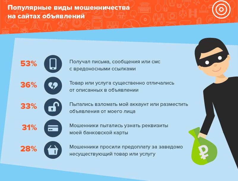 Мошенники на сайте знакомств москва
